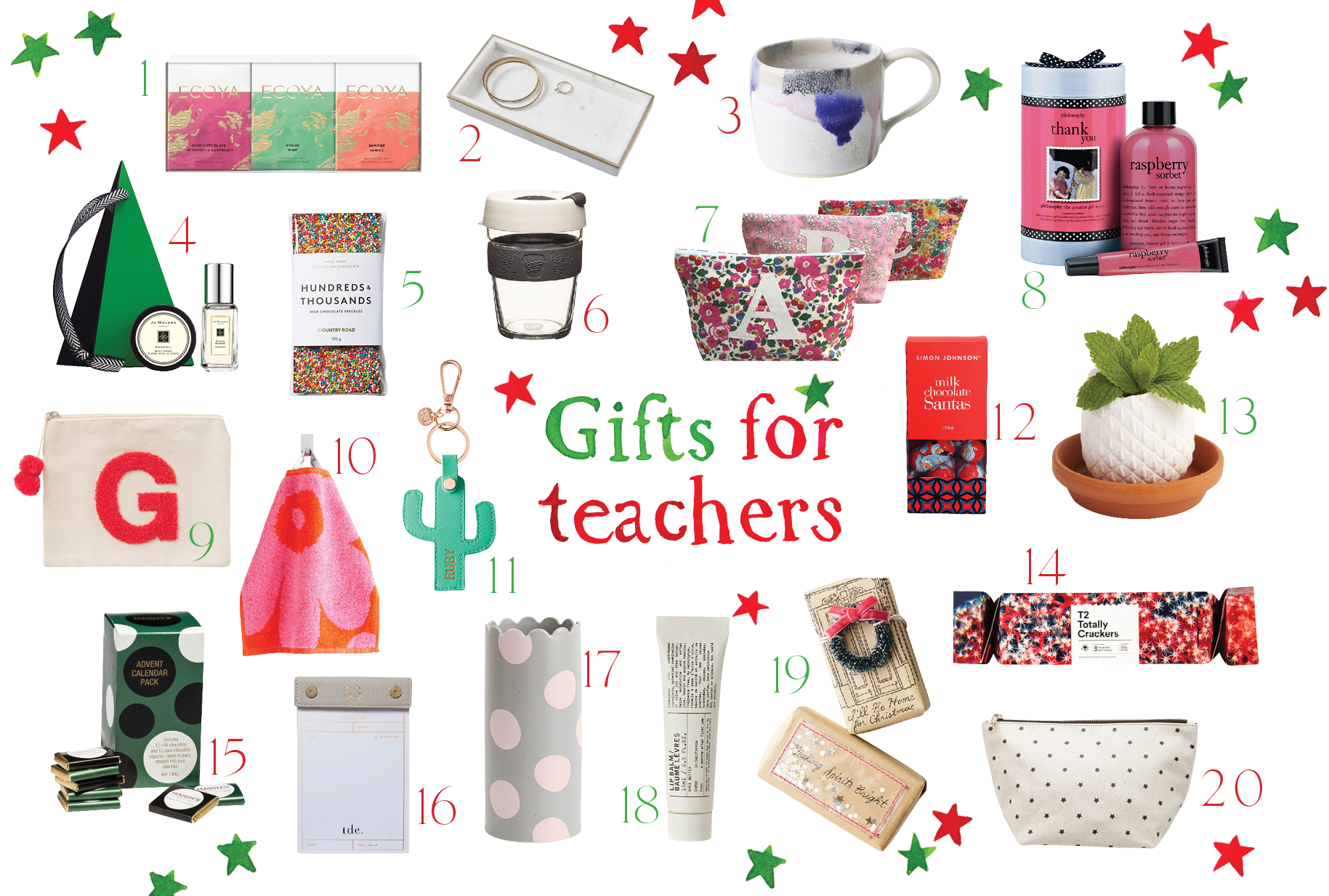 The GRACE Christmas Gift Guide For Teachers & Carers